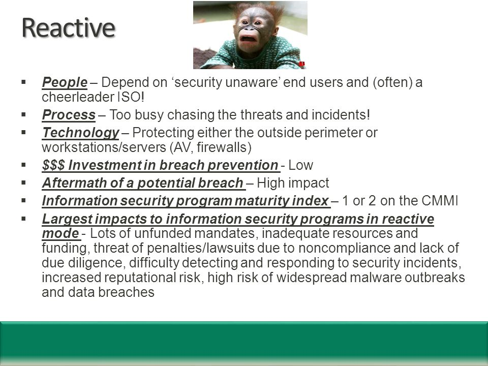 Reactive  People – Depend on 'security unaware' end users and (often) a cheerleader ISO.
