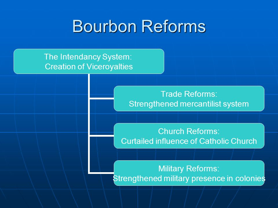 Bourbon Reforms The Intendancy System: Creation of Viceroyalties Trade Reforms: Strengthened mercantilist system Church Reforms: Curtailed influence o
