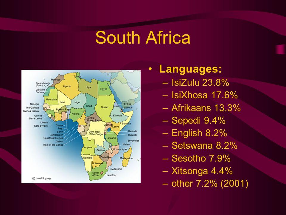 South Africa Languages: –IsiZulu 23.8% –IsiXhosa 17.6% –Afrikaans 13.3% –Sepedi 9.4% –English 8.2% –Setswana 8.2% –Sesotho 7.9% –Xitsonga 4.4% –other 7.2% (2001)