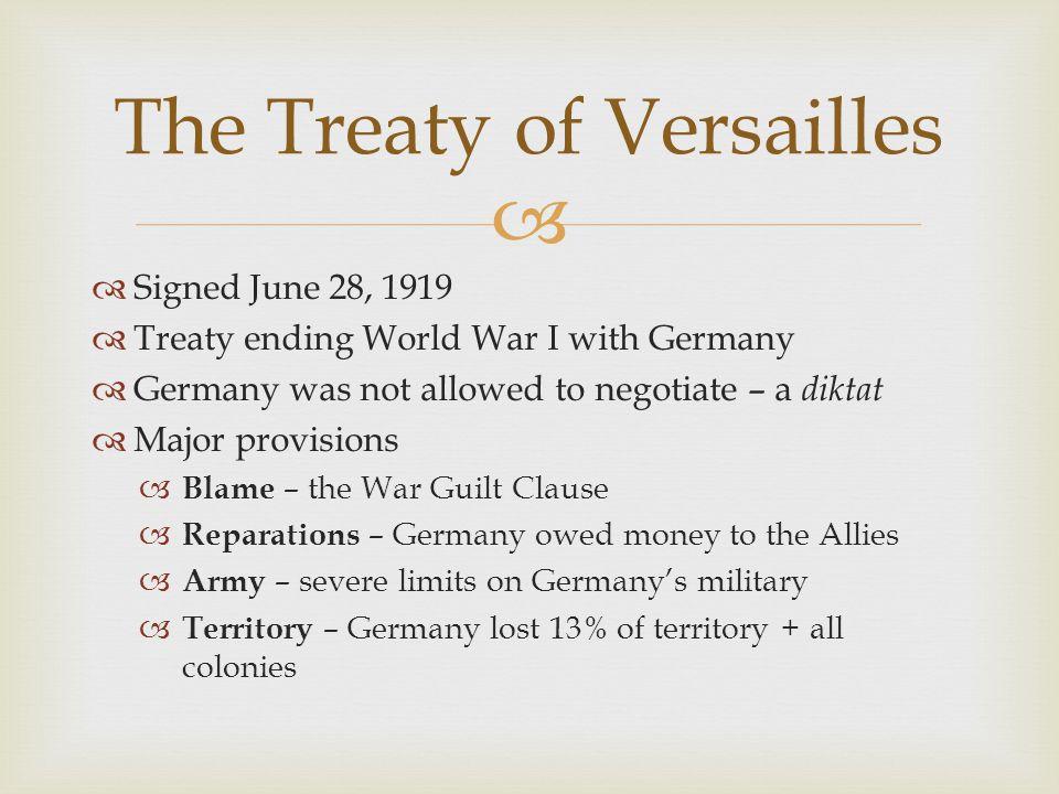 German Territorial Losses after WWI