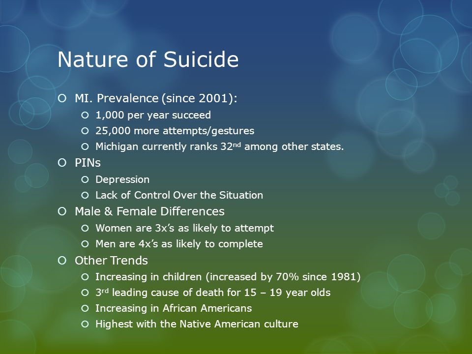 Nature of Suicide  MI.