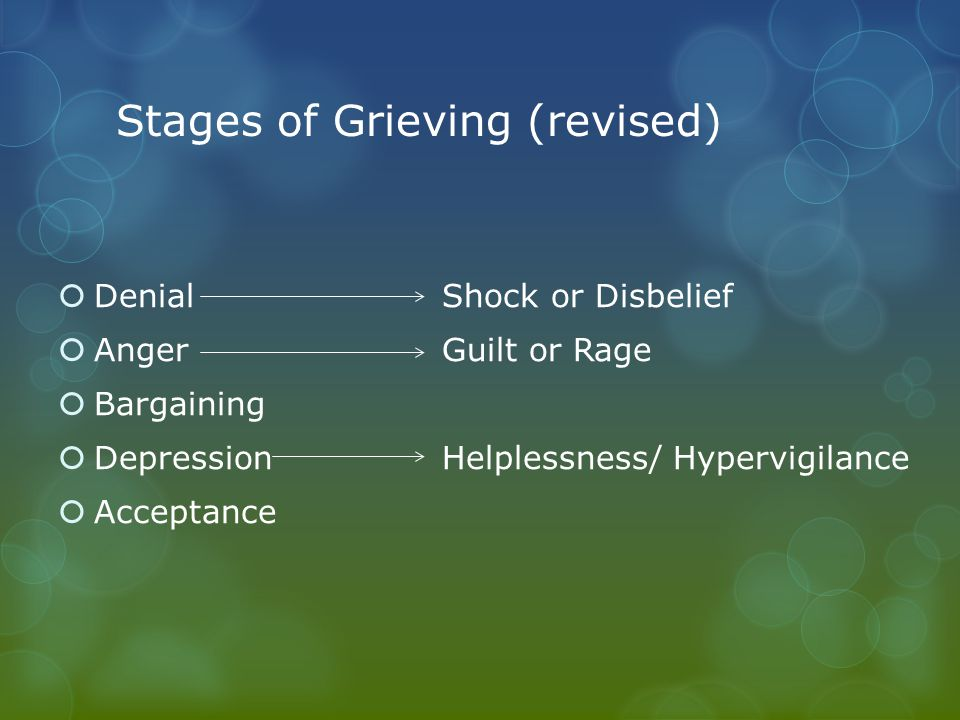 Stages of Grieving (revised)  Denial Shock or Disbelief  Anger Guilt or Rage  Bargaining  Depression Helplessness/ Hypervigilance  Acceptance