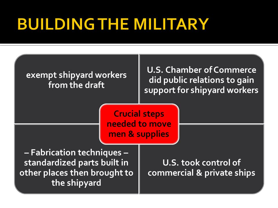 exempt shipyard workers from the draft U.S. Chamber of Commerce did public relations to gain support for shipyard workers – Fabrication techniques – s