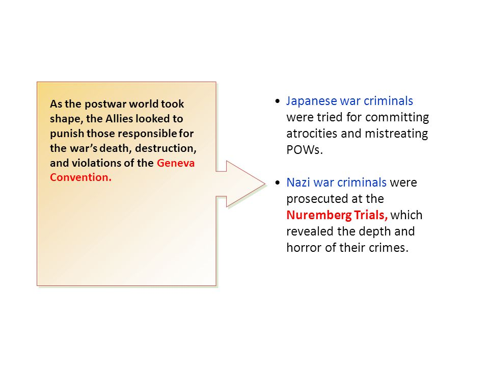 Japanese war criminals were tried for committing atrocities and mistreating POWs. Nazi war criminals were prosecuted at the Nuremberg Trials, which re