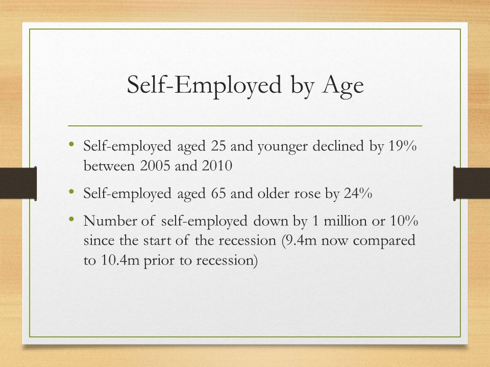 Self-Employed by Age Self-employed aged 25 and younger declined by 19% between 2005 and 2010 Self-employed aged 65 and older rose by 24% Number of self-employed down by 1 million or 10% since the start of the recession (9.4m now compared to 10.4m prior to recession)