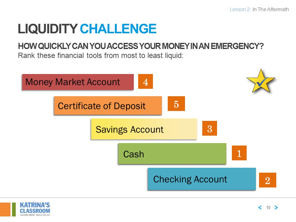 LIQUIDITY CHALLENGE Money Market Account HOW QUICKLY CAN YOU ACCESS YOUR MONEY IN AN EMERGENCY? Rank these financial tools from most to least liquid: