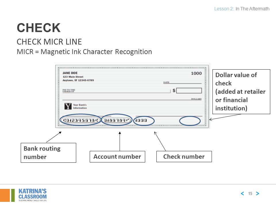 Bank routing number Account number Check number Dollar value of check (added at retailer or financial institution) CHECK CHECK MICR LINE MICR = Magnet