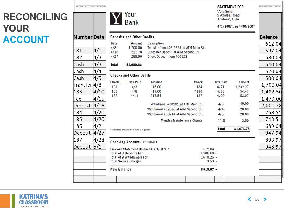 NumberDateTransaction Description Deposit Credit (+) Payment Fee Withdrawal (-) $ Balance Beginning Balance 612.04 1814/1 Books 15.00597.04 1824/3 Don