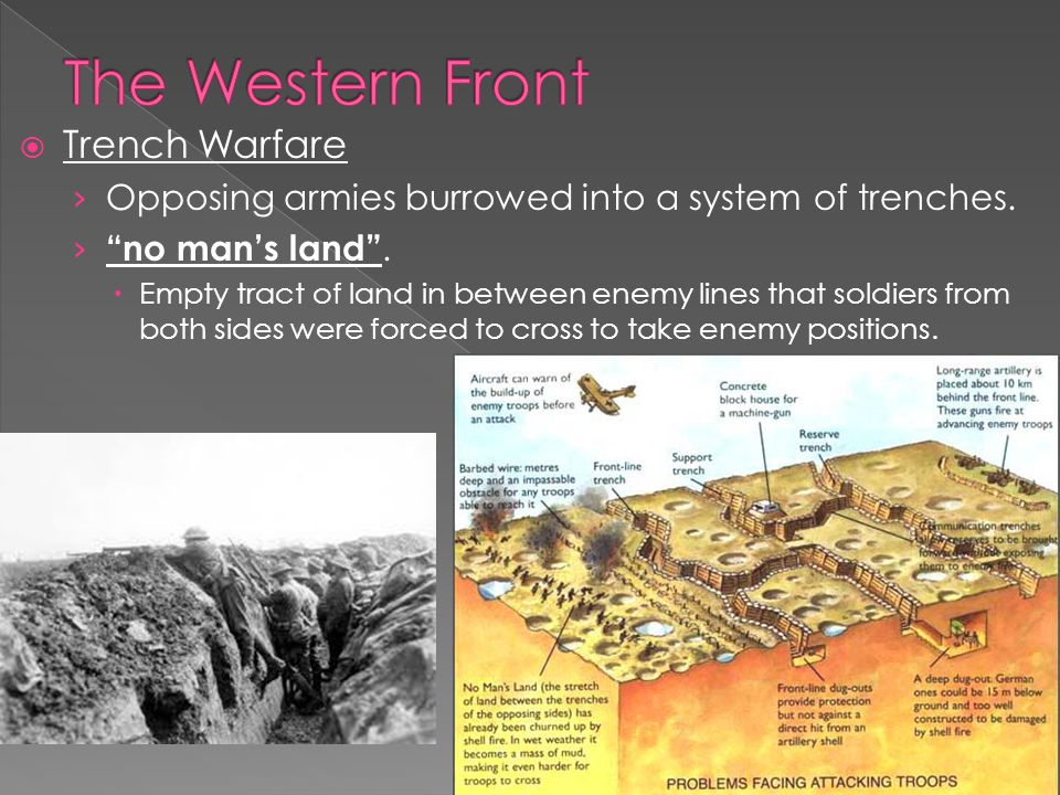  Trench Warfare › Opposing armies burrowed into a system of trenches.
