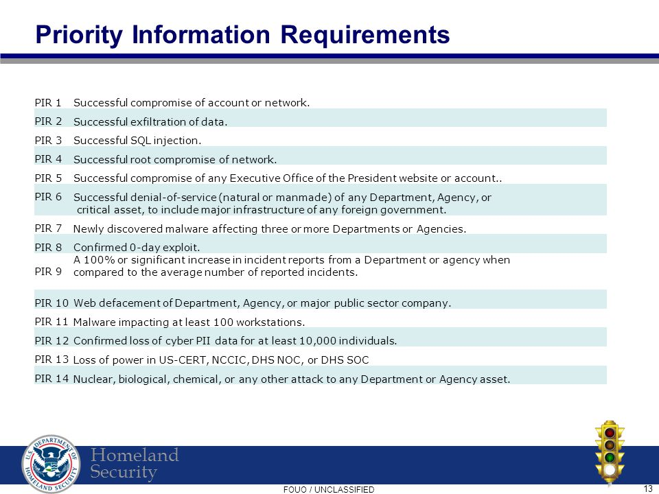 Homeland Security FOUO / UNCLASSIFIED 13 PIR 1 Successful compromise of account or network.