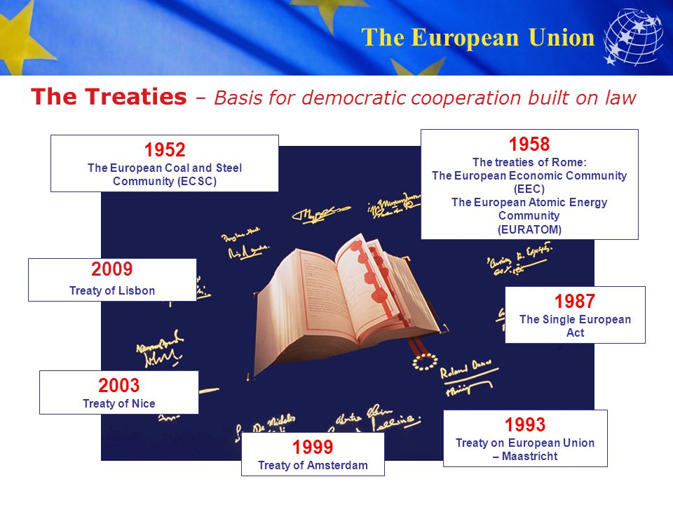 The European Union The Treaties – Basis for democratic cooperation built on law 1952 The European Coal and Steel Community (ECSC) 1958 The treaties of