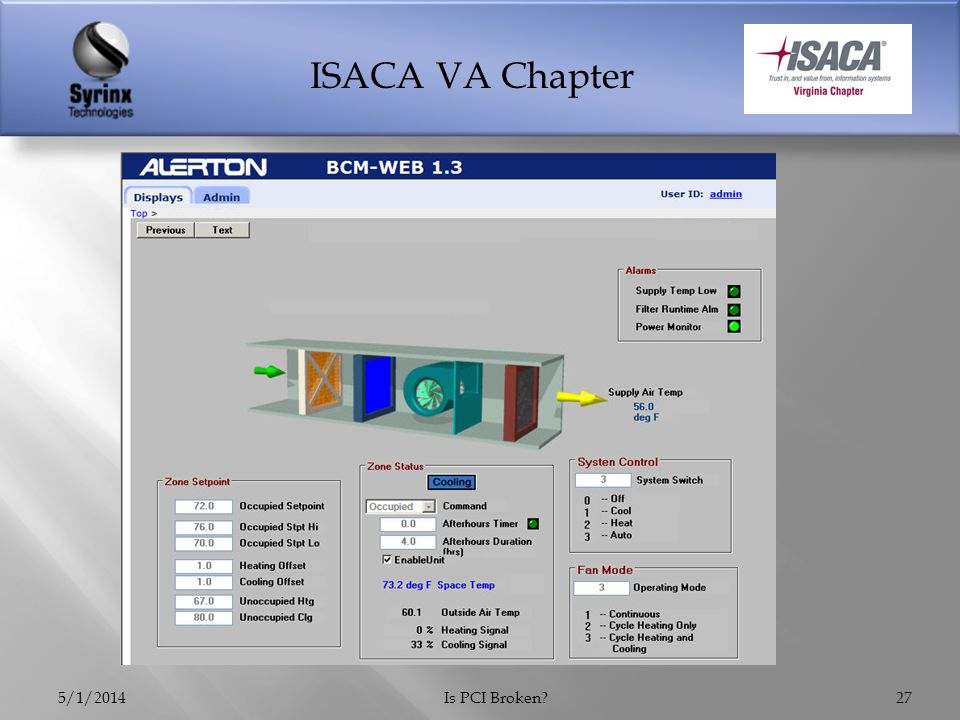 ISACA VA Chapter 5/1/2014Is PCI Broken 27