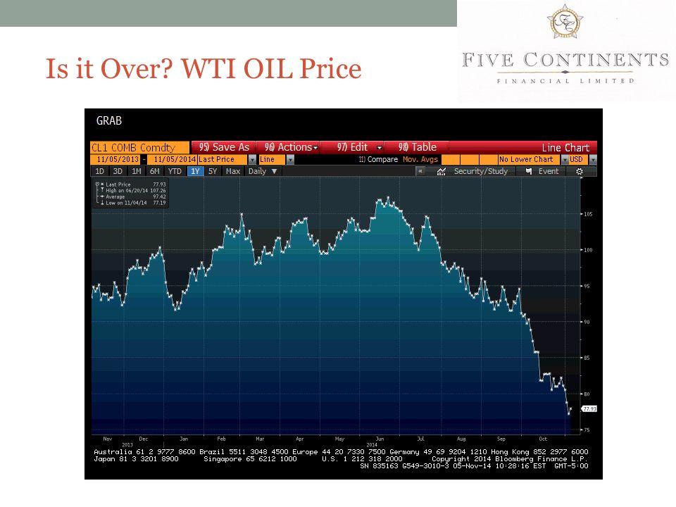 Is it Over? WTI OIL Price