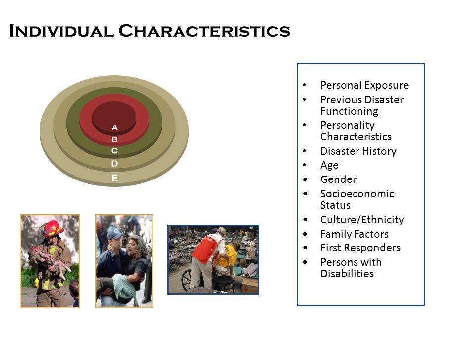 Individual Characteristics Personal Exposure Previous Disaster Functioning Personality Characteristics Disaster History Age Gender Socioeconomic Status Culture/Ethnicity Family Factors First Responders Persons with Disabilities
