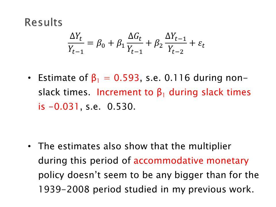 Estimate of β 1 = 0.593, s.e.0.116 during non- slack times.