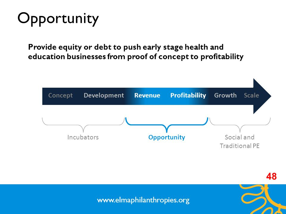 Provide equity or debt to push early stage health and education businesses from proof of concept to profitability ConceptDevelopmentRevenueProfitabilityGrowthScale OpportunityIncubatorsSocial and Traditional PE 16 Opportunity www.elmaphilanthropies.org 48