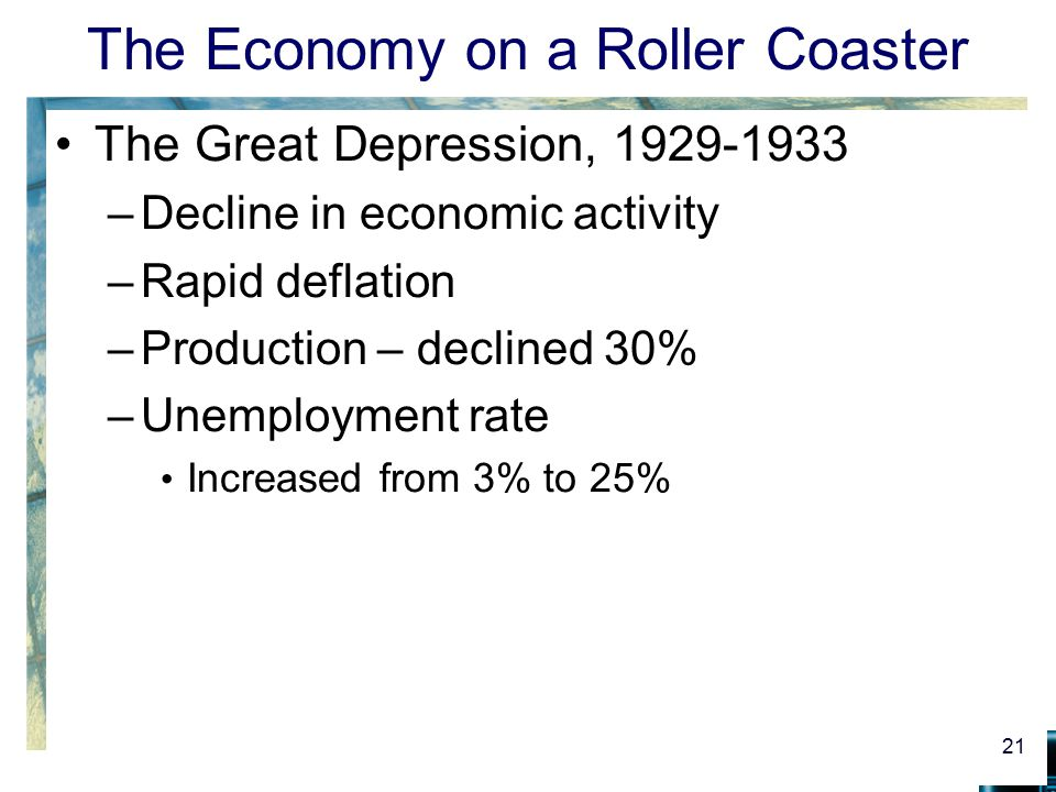 The Economy on a Roller Coaster The Great Depression, 1929-1933 –Decline in economic activity –Rapid deflation –Production – declined 30% –Unemploymen