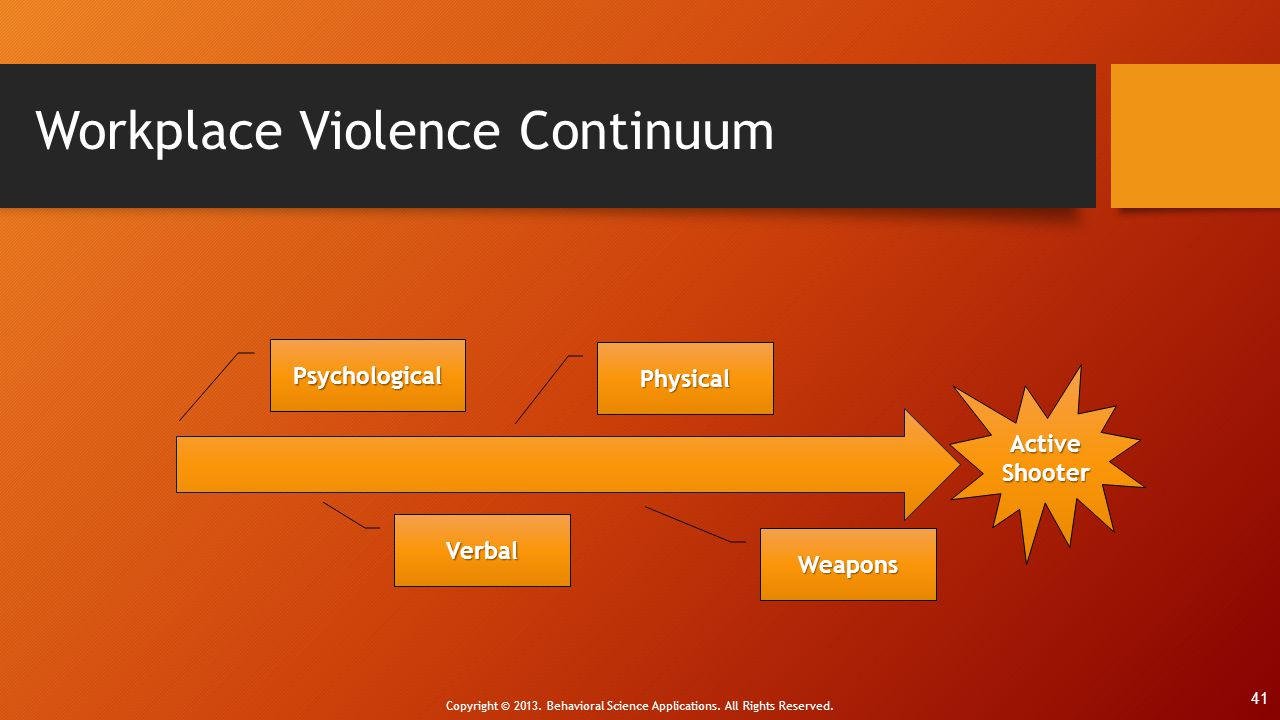 Workplace Violence Continuum Psychological Verbal Physical Weapons Active Shooter 41 Copyright © 2013. Behavioral Science Applications. All Rights Res