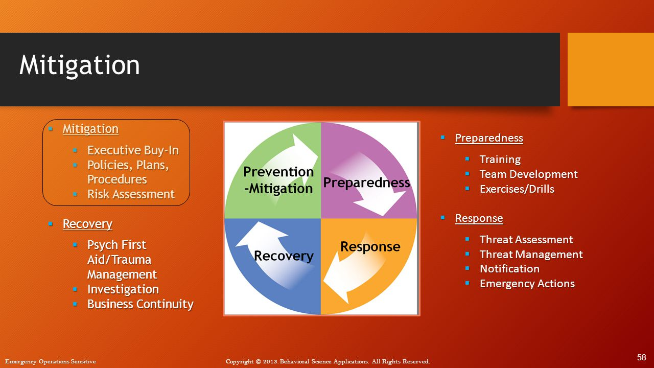 Emergency Operations Sensitive Copyright © 2013. Behavioral Science Applications. All Rights Reserved. Mitigation  Preparedness  Training  Team Dev