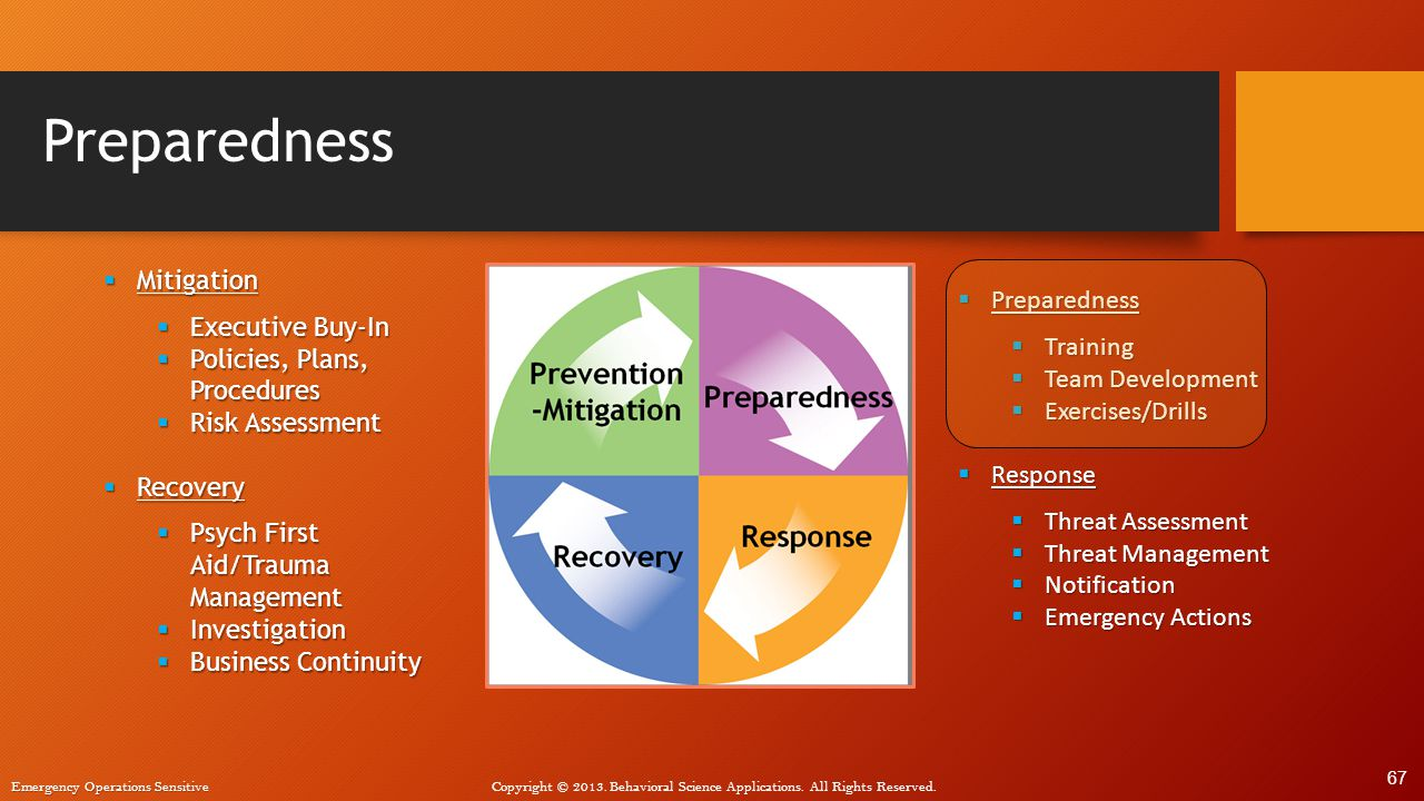 Emergency Operations Sensitive Copyright © 2013. Behavioral Science Applications. All Rights Reserved. Preparedness  Preparedness  Training  Team D