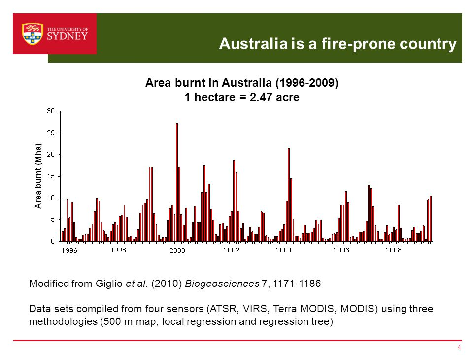 Australia is a fire-prone country 4 Modified from Giglio et al.
