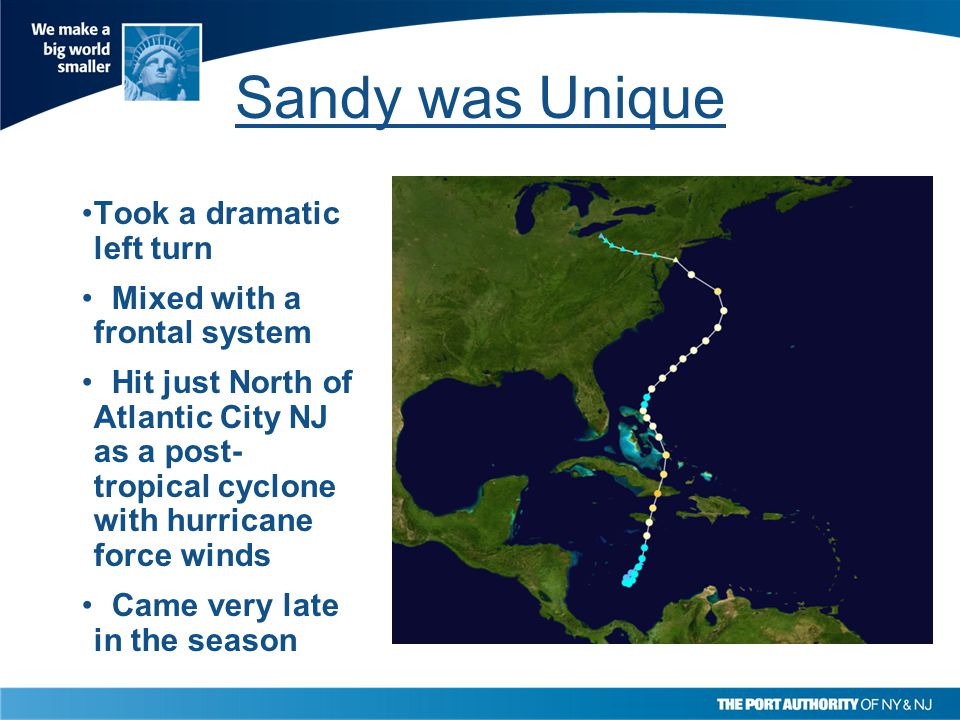 Sandy was Unique Took a dramatic left turn Mixed with a frontal system Hit just North of Atlantic City NJ as a post- tropical cyclone with hurricane force winds Came very late in the season