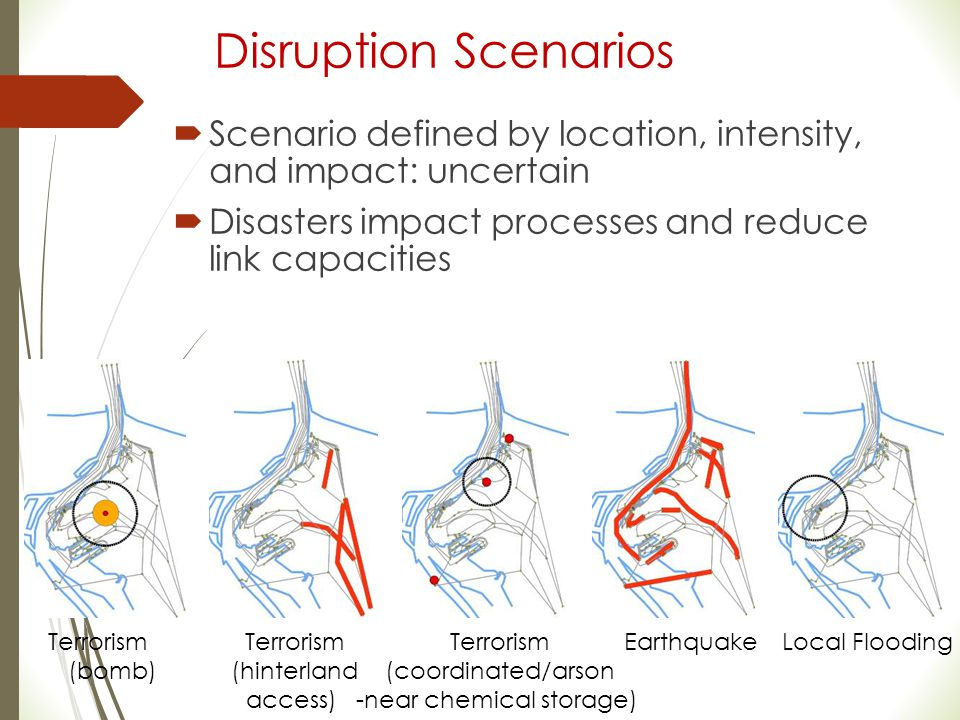 Disruption Scenarios  Scenario defined by location, intensity, and impact: uncertain  Disasters impact processes and reduce link capacities Terroris