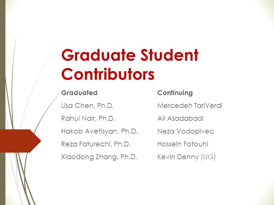 Graduate Student Contributors Graduated Lisa Chen, Ph.D. Rahul Nair, Ph.D. Hakob Avetisyan, Ph.D. Reza Faturechi, Ph.D. Xiaodong Zhang, Ph.D. Continui