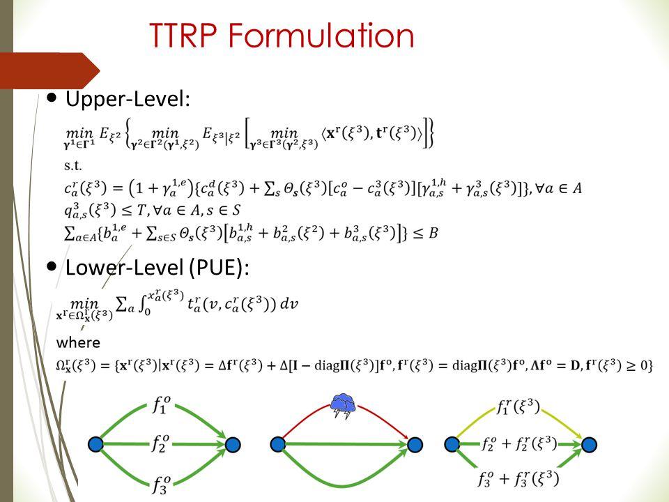 TTRP Formulation 34 Upper-Level: Lower-Level (PUE):