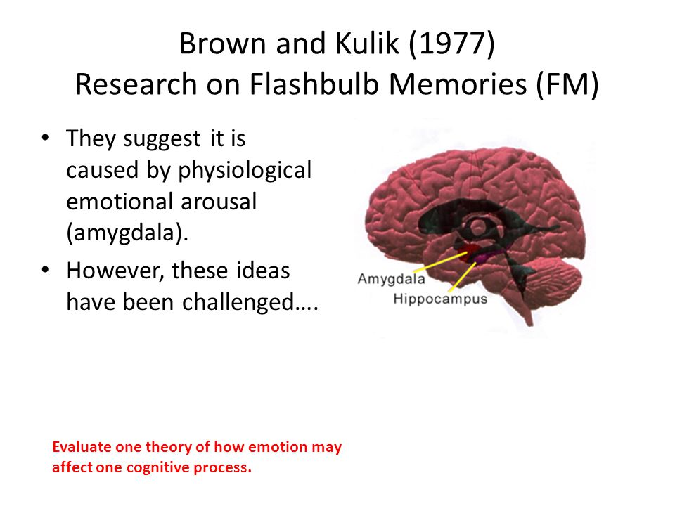 Brown and Kulik (1977) Research on Flashbulb Memories (FM) They suggest it is caused by physiological emotional arousal (amygdala). However, these ide