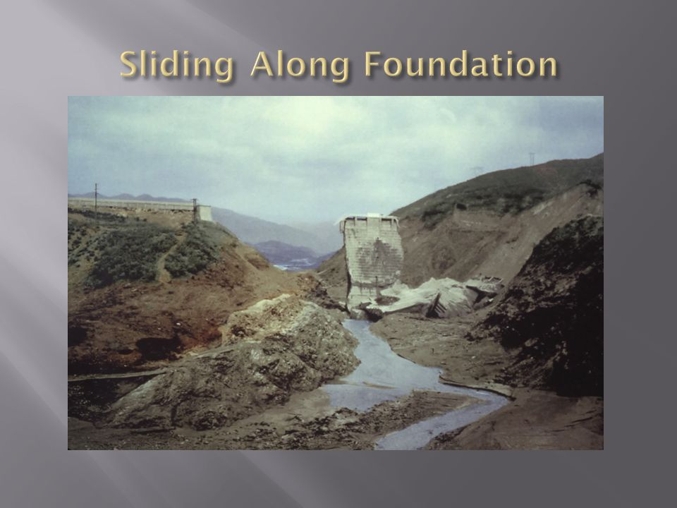  Overtopping  Erosion of embankments  Embankment Leakage and piping  Foundation leakage and piping  Sliding of embankment slopes  Sliding along clay seams in foundations  Cracking due to differential settlements  Liquefaction