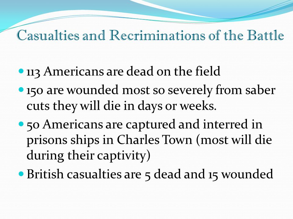 Casualties and Recriminations of the Battle 113 Americans are dead on the field 150 are wounded most so severely from saber cuts they will die in days