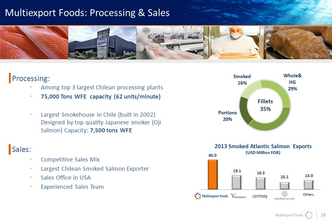 28 Multiexport Foods: Processing & Sales Processing: Among top 3 largest Chilean processing plants 75,000 Tons WFE capacity (62 units/minute) Largest Smokehouse in Chile (built in 2002) Designed by top quality Japanese smoker (Oji Salmon) Capacity: 7,500 tons WFE Sales: Competitive Sales Mix Largest Chilean Smoked Salmon Exporter Sales Office in USA Experienced Sales Team