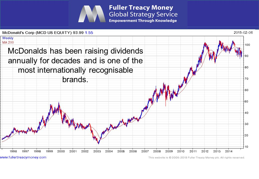 McDonalds has been raising dividends annually for decades and is one of the most internationally recognisable brands.