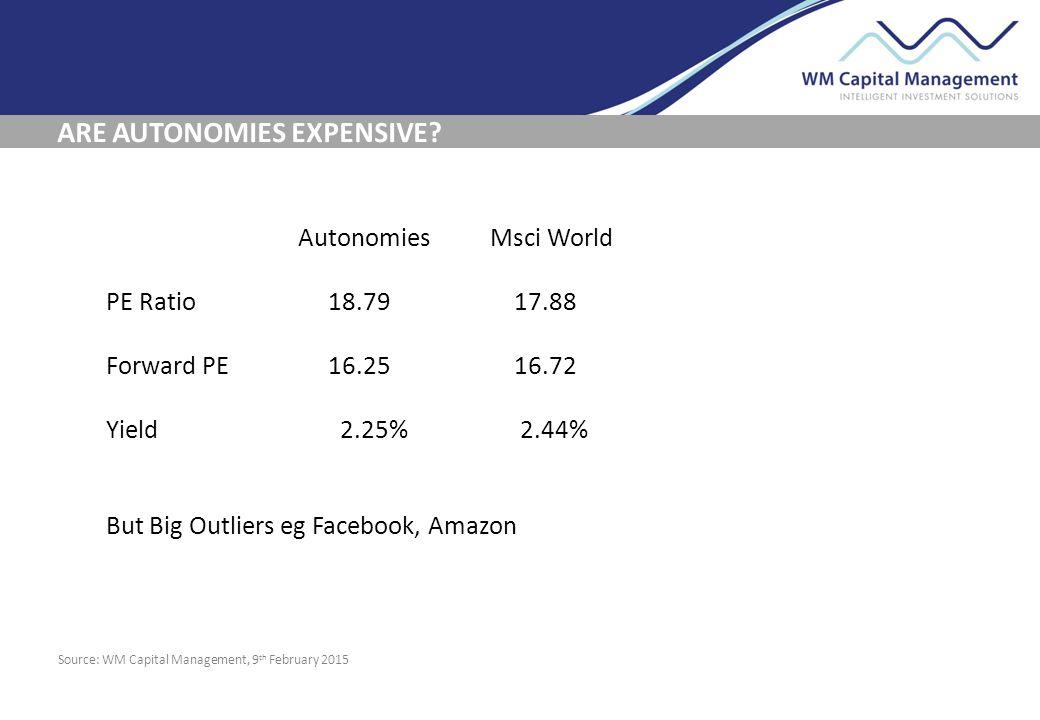 ARE AUTONOMIES EXPENSIVE? Source: WM Capital Management, 9 th February 2015 AutonomiesMsci World PE Ratio 18.79 17.88 Forward PE 16.25 16.72 Yield 2.2