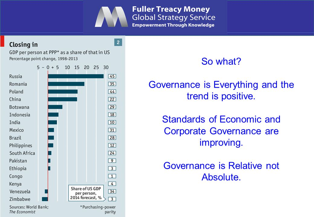 So what? Governance is Everything and the trend is positive. Standards of Economic and Corporate Governance are improving. Governance is Relative not