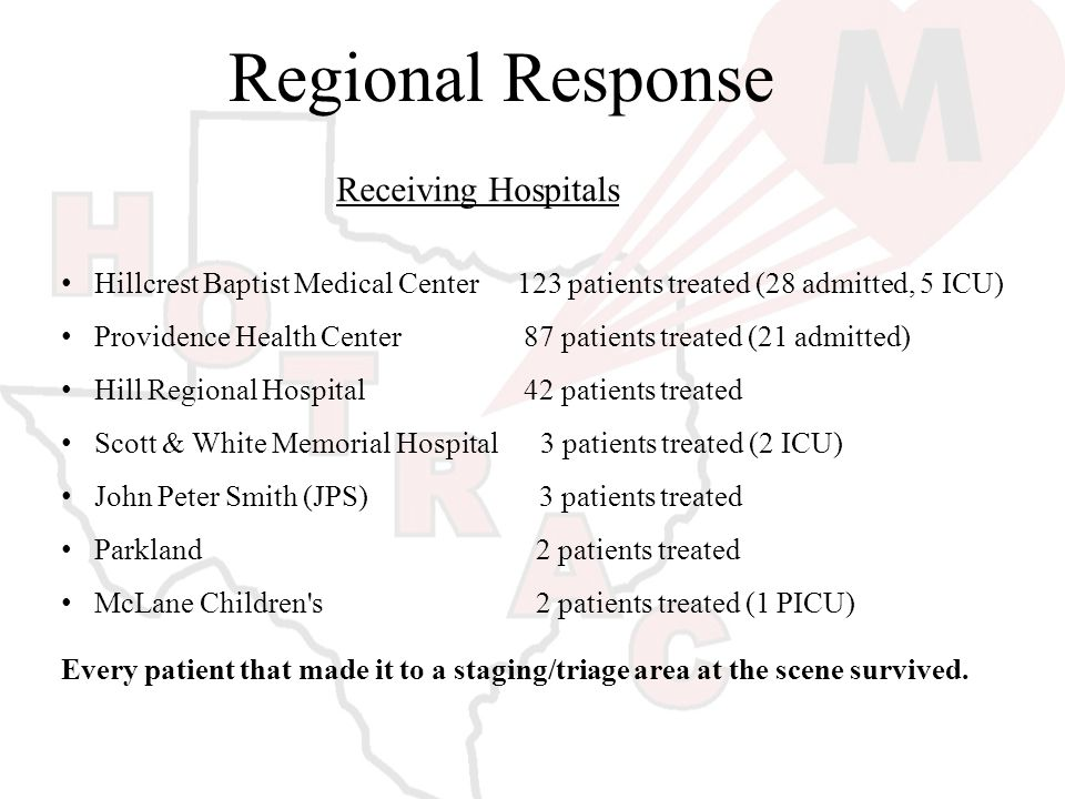 Regional Response Receiving Hospitals Hillcrest Baptist Medical Center 123 patients treated (28 admitted, 5 ICU) Providence Health Center 87 patients treated (21 admitted) Hill Regional Hospital 42 patients treated Scott & White Memorial Hospital 3 patients treated (2 ICU) John Peter Smith (JPS) 3 patients treated Parkland 2 patients treated McLane Children s 2 patients treated (1 PICU) Every patient that made it to a staging/triage area at the scene survived.