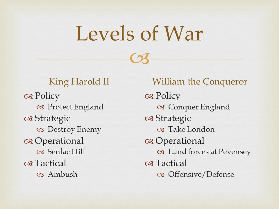  Levels of War King Harold II  Policy  Protect England  Strategic  Destroy Enemy  Operational  Senlac Hill  Tactical  Ambush William the Conqueror  Policy  Conquer England  Strategic  Take London  Operational  Land forces at Pevensey  Tactical  Offensive/Defense
