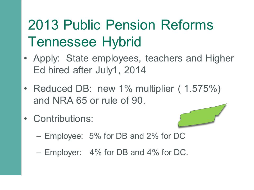 2013 Public Pension Reforms Tennessee Hybrid Apply: State employees, teachers and Higher Ed hired after July1, 2014 Reduced DB: new 1% multiplier ( 1.