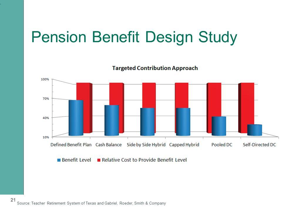 Pension Benefit Design Study 21.