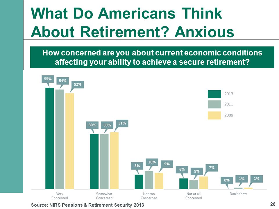 What Do Americans Think About Retirement.