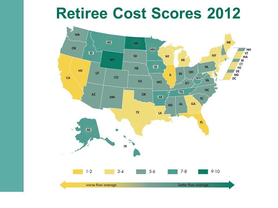 Retiree Cost Scores 2012