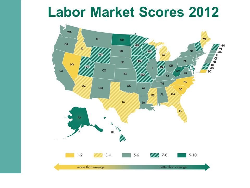 Labor Market Scores 2012