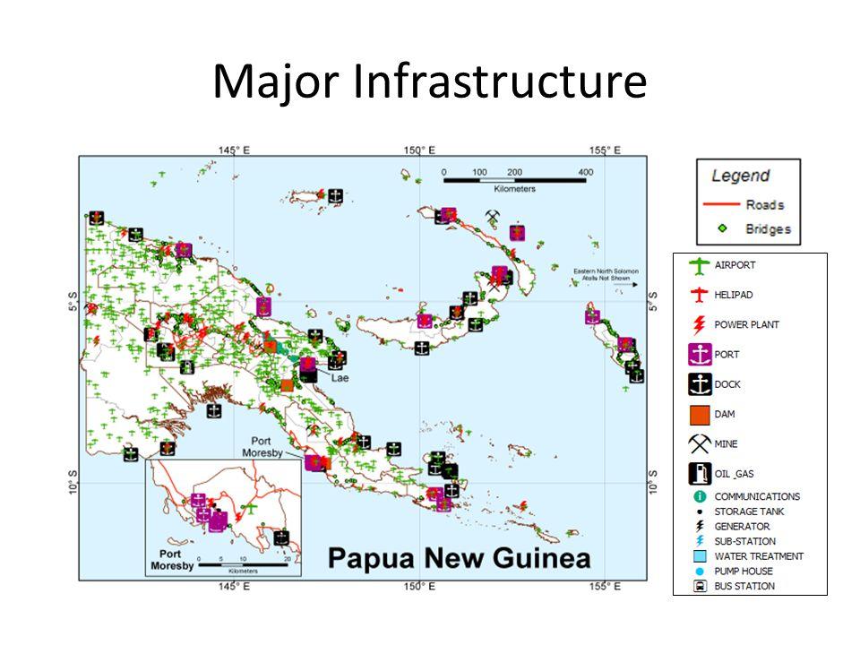 Major Infrastructure