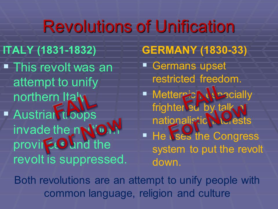 Revolutions of Unification ITALY (1831-1832)   This revolt was an attempt to unify northern Italy.