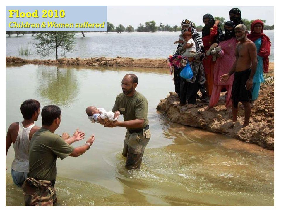 RAPID Fund presentation for Effective Development Conference, Bangkok Flood 2010 Children & Women suffered