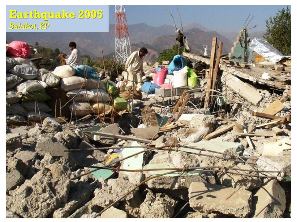 RAPID Fund presentation for Effective Development Conference, Bangkok Earthquake 2005 Balakot, KP
