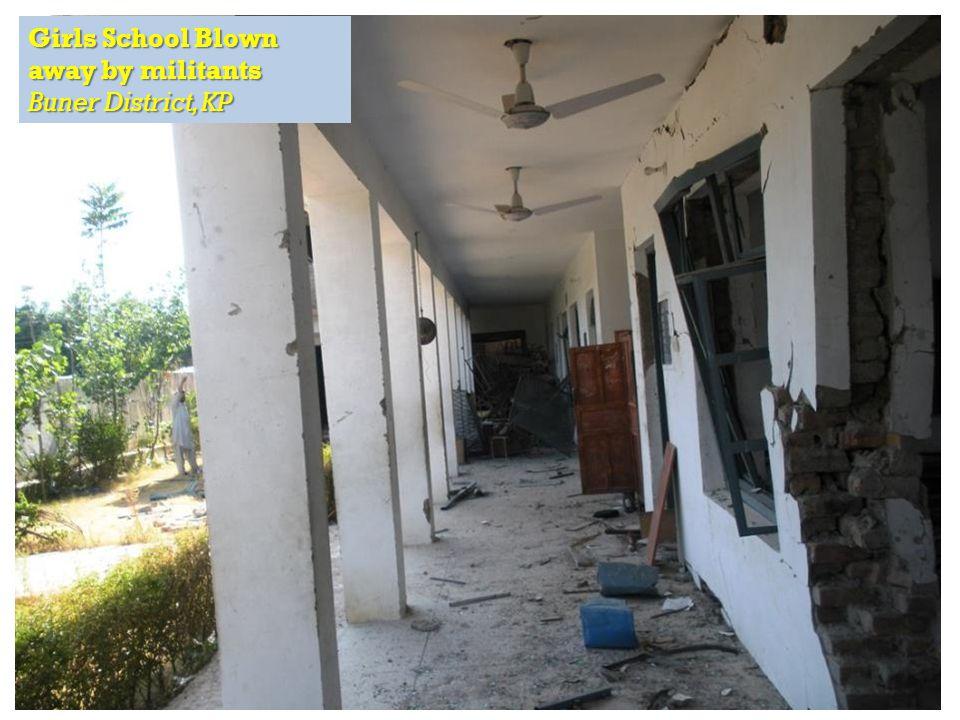 RAPID Fund presentation for Effective Development Conference, Bangkok Girls School Blown away by militants Buner District, KP