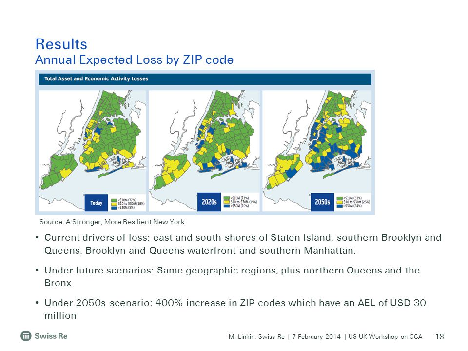 M. Linkin, Swiss Re | 7 February 2014 | US-UK Workshop on CCA Current drivers of loss: east and south shores of Staten Island, southern Brooklyn and Q