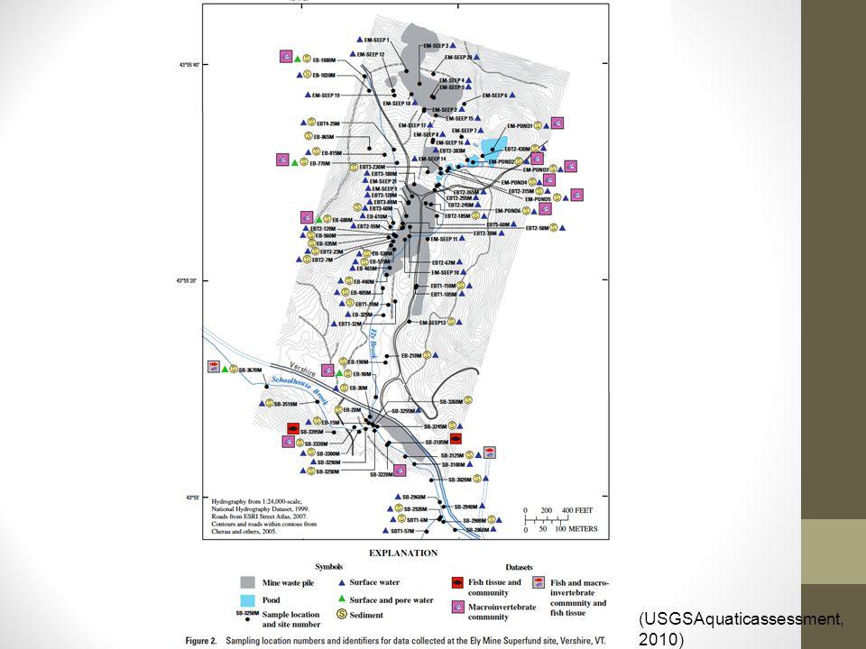 (USGSAquaticassessment, 2010)